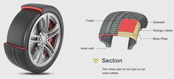 Neumáticos que cambian de color