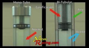 Gasificación en amortiguadores